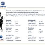Nominaties sporters Haarlem